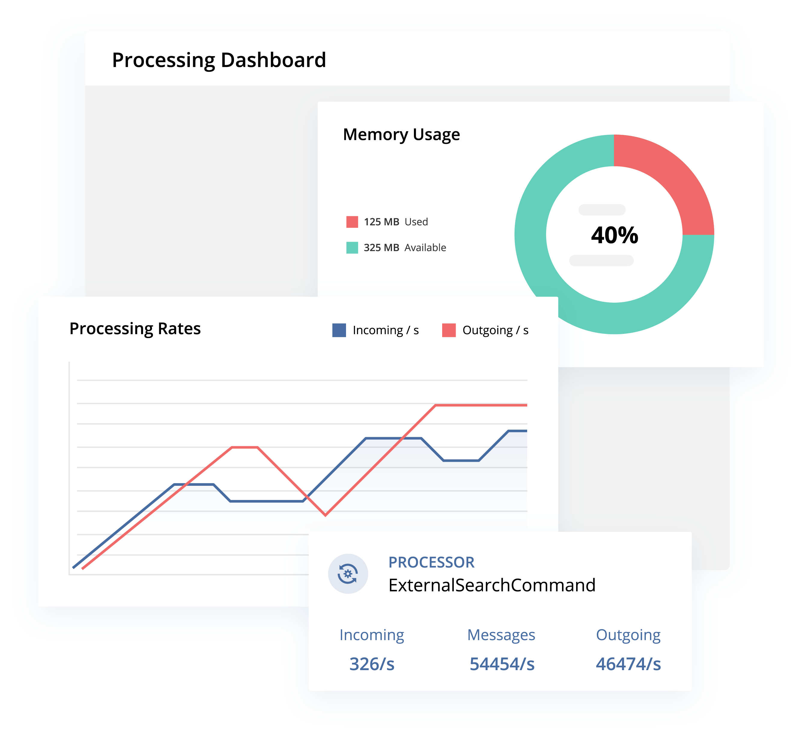 Data Processing Overview