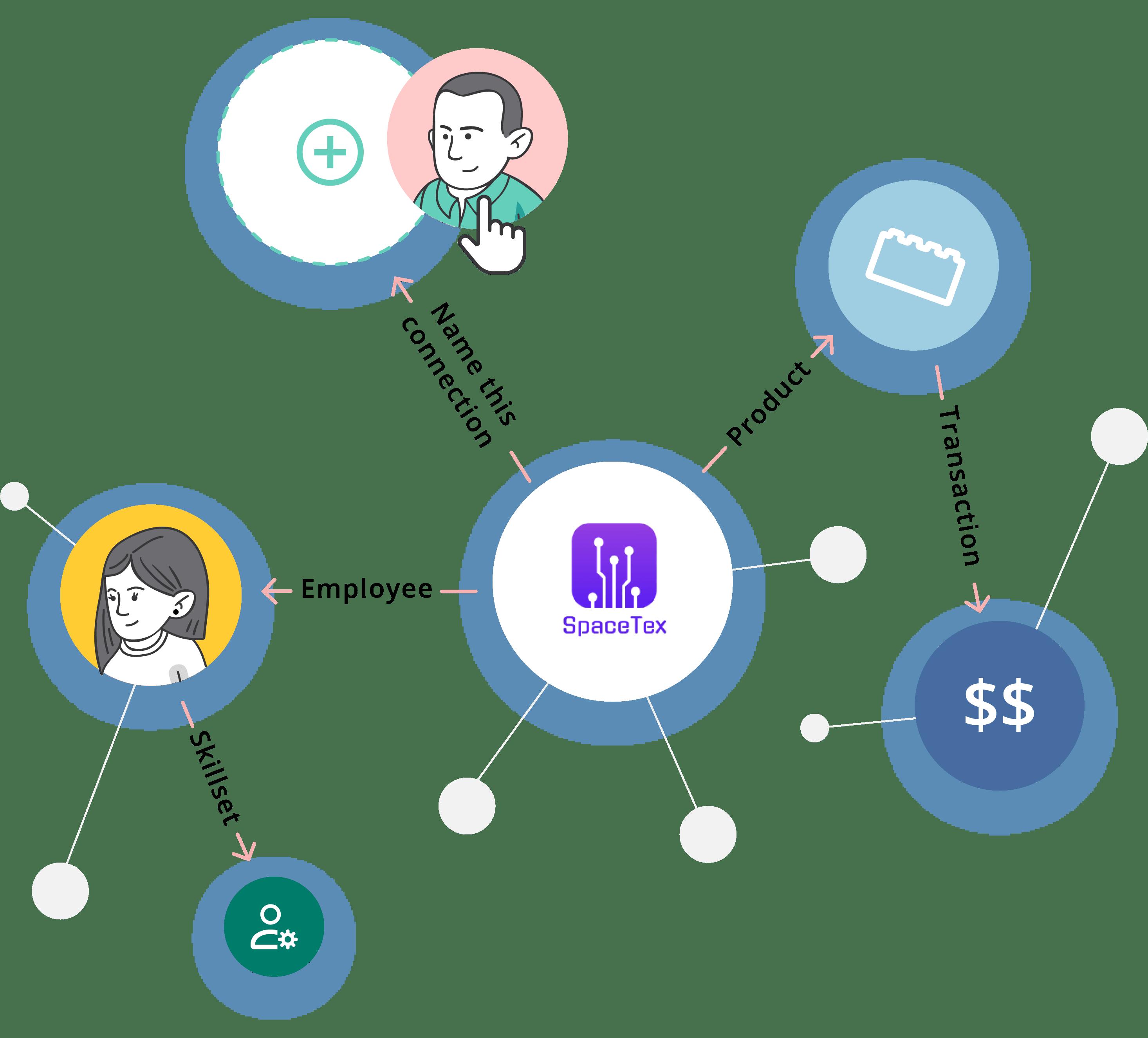 Edit-graph-connections